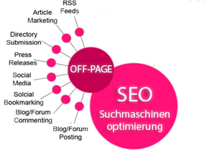 seo-on-page-onpage-hd-website-webdesign